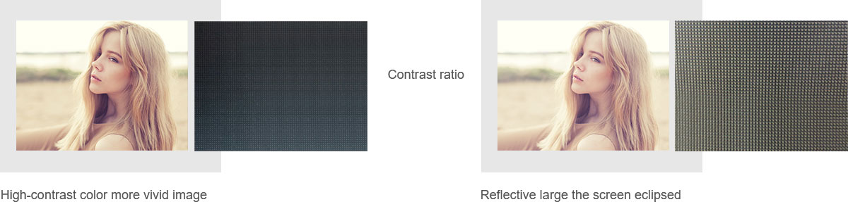 High Contrast Ratio