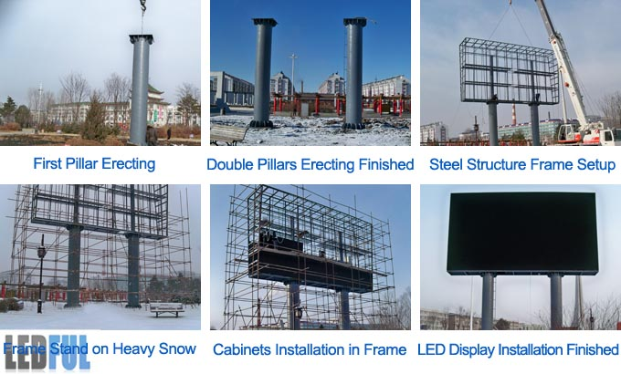 Double-Face Outdoor LED Display for Jilin Pla