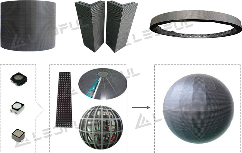 Various Shaped LED Display